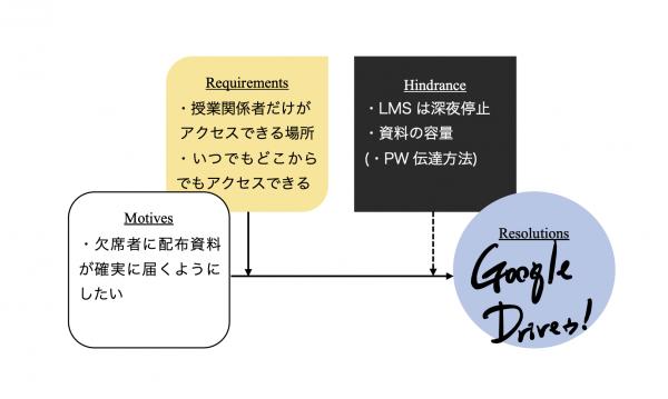 学務 情報 大学 システム 静岡